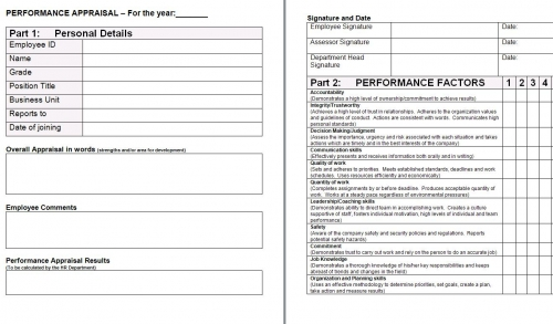 Doc638826 Words for Appraisal Performance appraisal words – Staff Appraisal Form Template